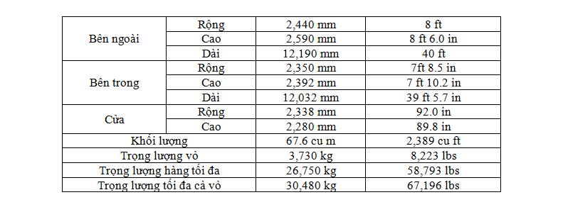 Cont. 40′ Hàng khô