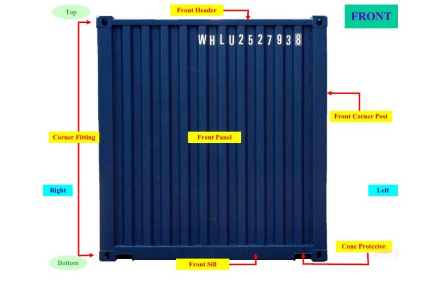 Cấu trúc của container