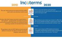 So sánh sự thay đổi của Incoterms 2010 và Incoterms 2020